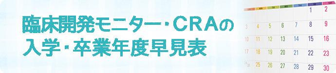 CRA(臨床開発モニター)の「入学・卒業年度」早見表 | CRAばんく