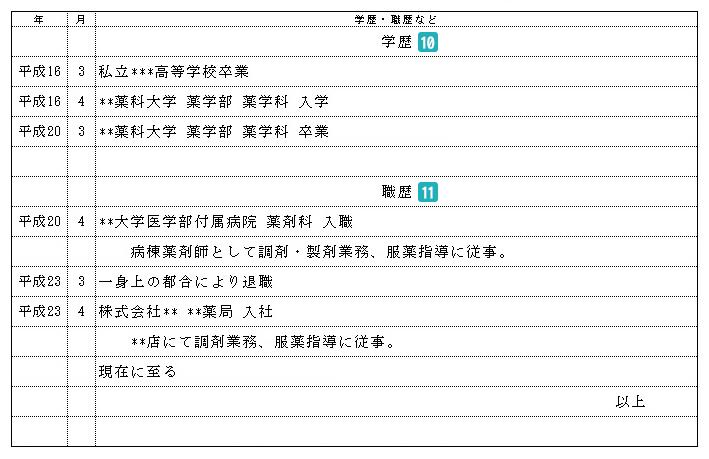 履歴書 職歴 派遣 短期 派遣 短期kabegami10 履歴書 職歴 派遣 短期 &l